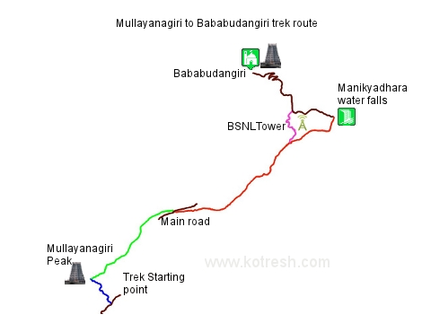 Mullayanagiri to Bababudangiri trek route