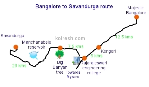 savandurga route